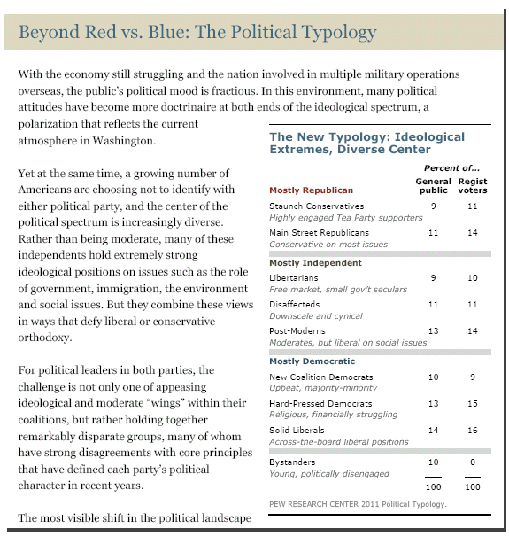 classical liberal position and the conservative position on the issue of drug essay Greater balance in criminological analysis is proposed by the authors as an alternative to partisan pursuits rather than rigidly defend a liberal or conservative position, it is more important to use whole sight and to ask more relevant and meaningful questions an examination of prison research.